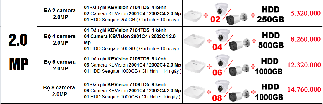 Trọn Bộ KBVision 2.0Mp