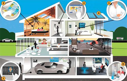 Hệ thống camera quan sát kết hợp với nhà thông minh